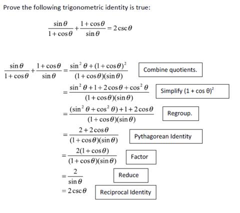 Verifying Trigonometric Identities Worksheet Free ...