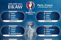 Hasil Undian Pembagian Grup Piala Eropa (EURO 2016)