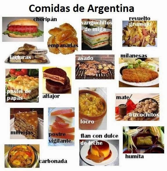 Resultado de imagen para COMIDAS TIPICAS de argentina