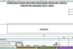 Aplikasi [RKAS BOS] Format Excell Tahun Pelajaran 2017/2018