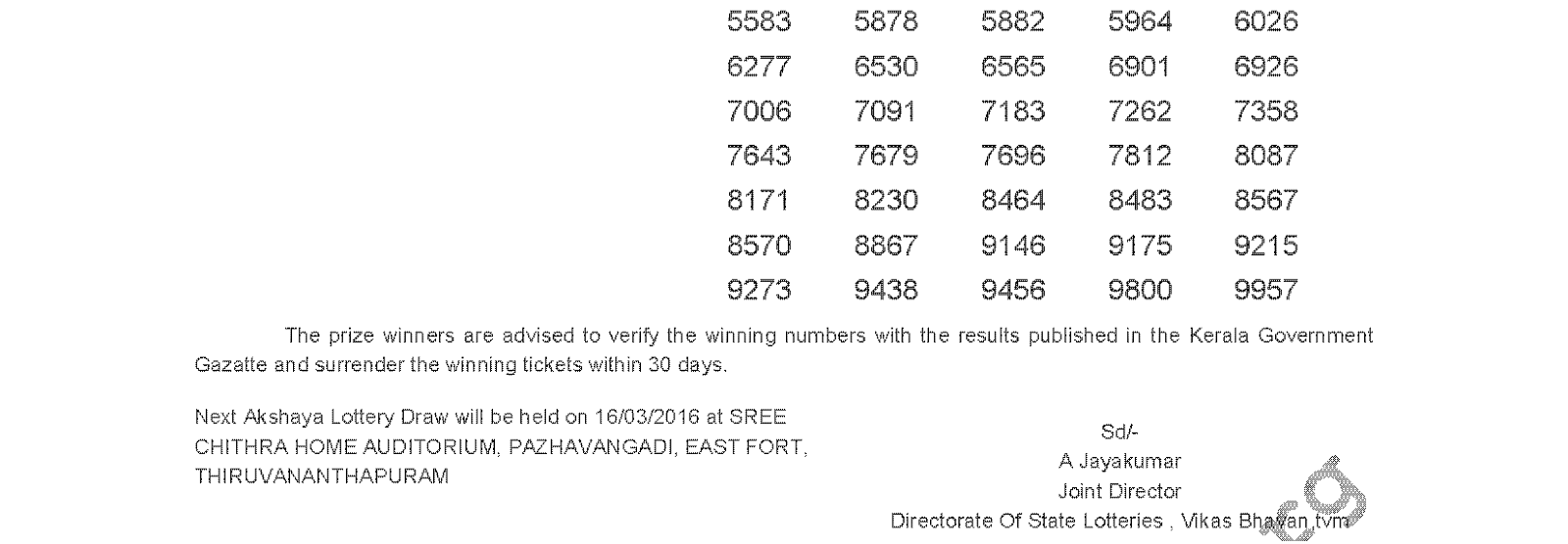 AKSHAYA Lottery AK 232 Result 09-03-2016