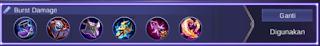 Kumpulan build item aurora savage yang terbaru