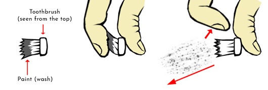 Small infographic showing the technique of sprinkling miniatures with wash with a tootbrush.