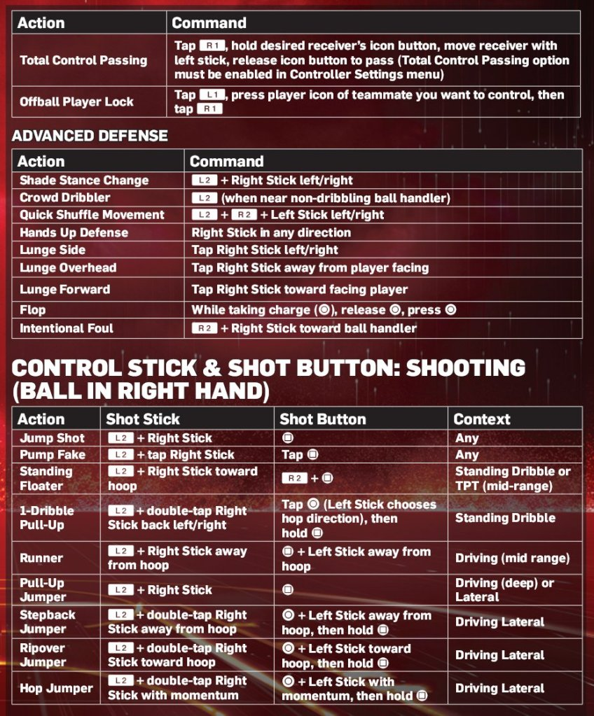 NBA 2K13 XBOX 360 And PS3 Controls