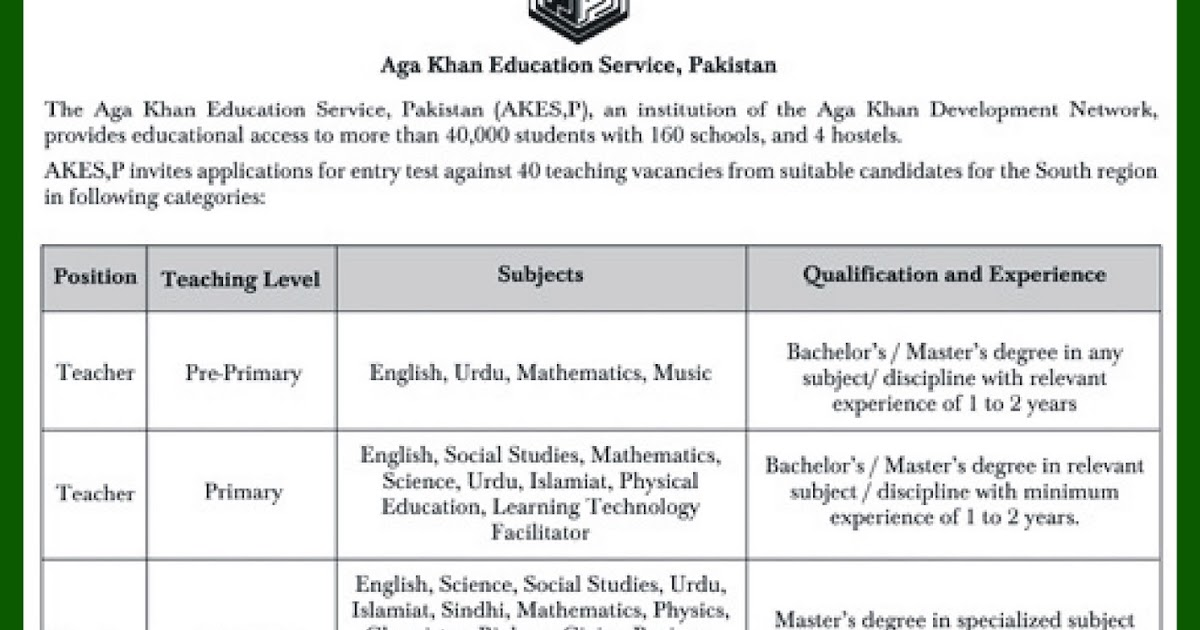 Lecturers & Teachers Jobs in Schools of Agha Khan Education