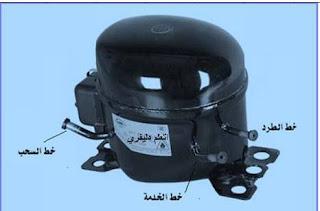 انواع الضواغط المستخدمة في مجال التبريد والتكييف