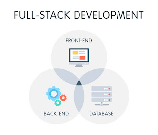 A Great APEX Developer is.....a Full Stack Developer!
