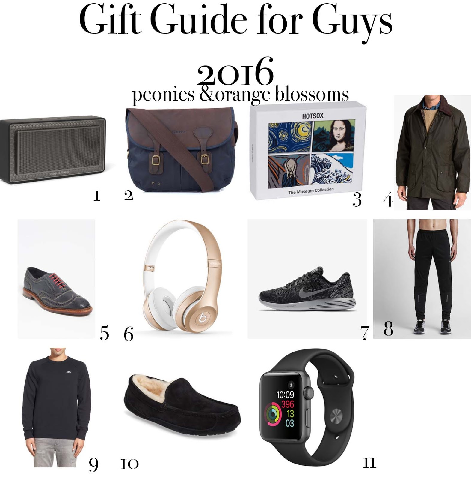Men's Holiday Gift Guide 2016