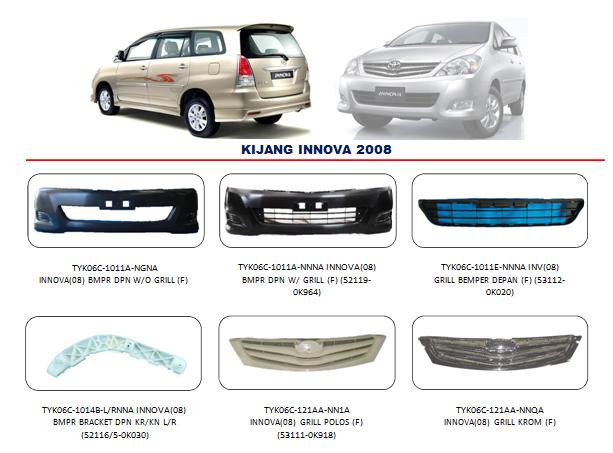 Bodypart Toyota Innova 2008