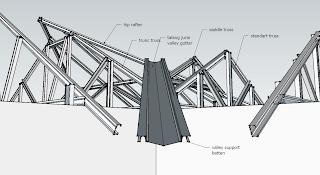 jarak reng baja ringan atap galvalum malang | hub 085855499926: rangka ...