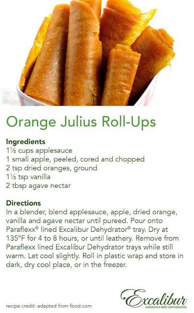 Chocolate Orange Leather Recipe