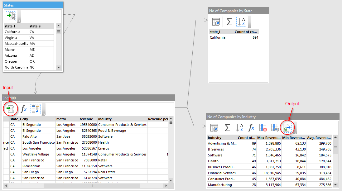 EasyMorph Blog: Embedding EasyMorph projects into QlikView applications