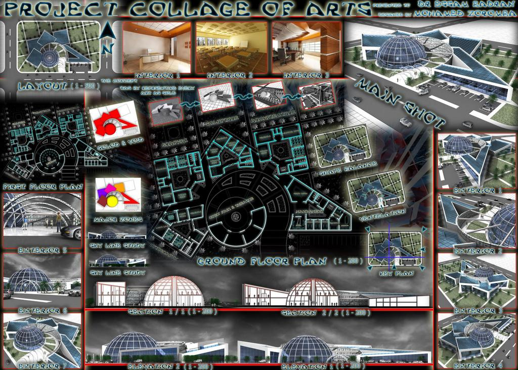 Project sites for students