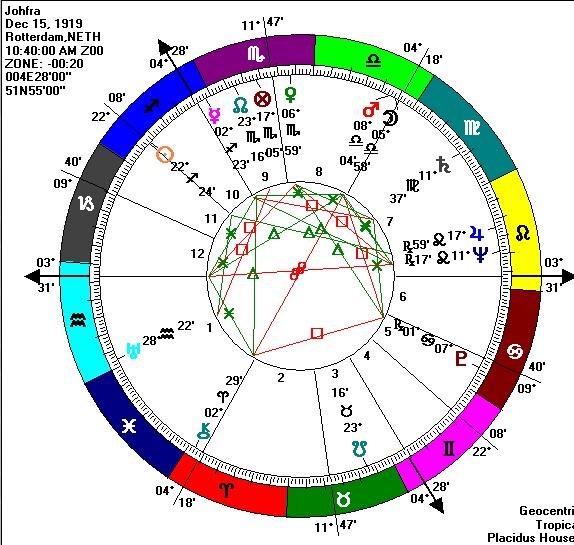 sagittarius march 2020 horoscope diana garland