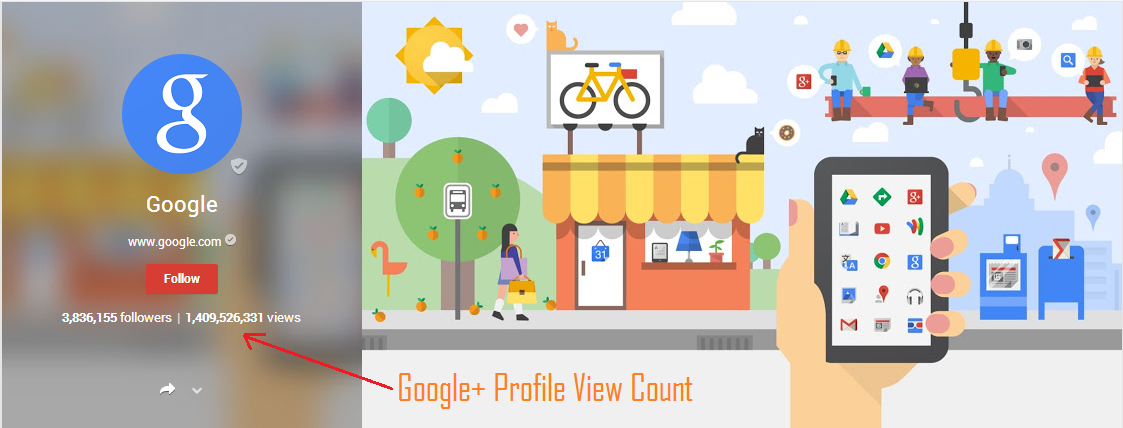 Google+ Shows View Count For Profile Page