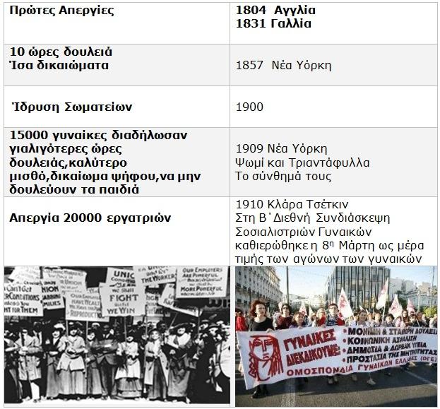 Ομάδα Γυναικών Ναυπλίου: Έτσι  γράφτηκε η Ιστορία!