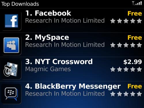 Aplikasi Blackberry OTA, COD, JAD, ALX
