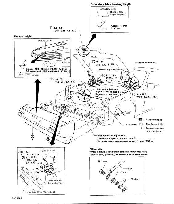 repair-manuals: Nissan 300ZX 1986 Z31 Factory Repair Manual