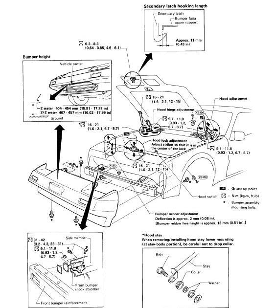 Repair Manuals Nissan 300zx 1986 Z31 Factory Repair Manual
