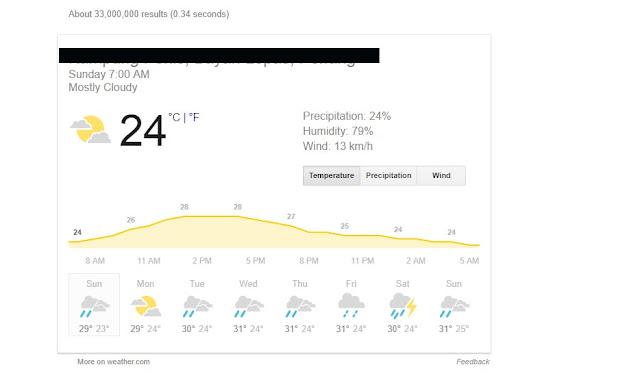 Cara Semak Suhu dan Cuaca Di Tempat Anda