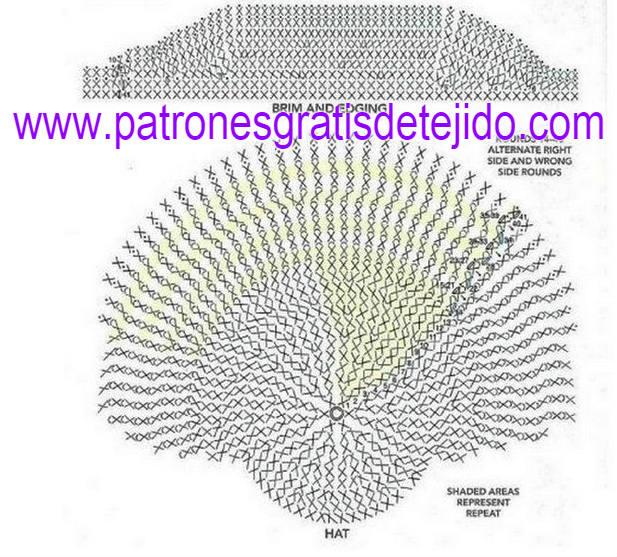 diagrama-gorro-con-visera-ganchillo