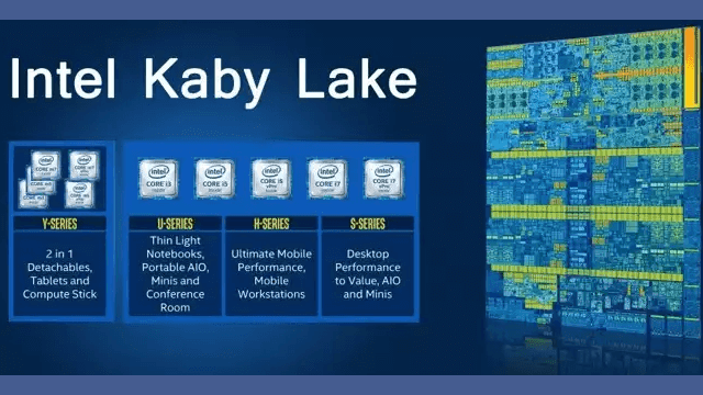 kaby-lake Kaby Lake series Intel processors would be eligible for future MacBook Pro Technology