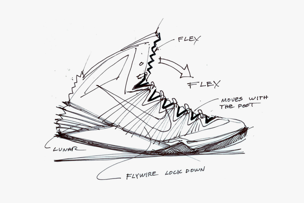 Superior Basketball Players, Young And Old Know That Shoes Are Probably Some Of The  Most Important Equipment To Bring To The Court. You Can Play In Shorts Or  Sweats, ...