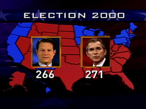 An introduction to the history of bush and gore