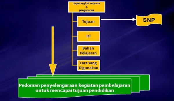 Download Contoh RPP Silabus Penjaskes MA Kelas X Kurikulum 2013
