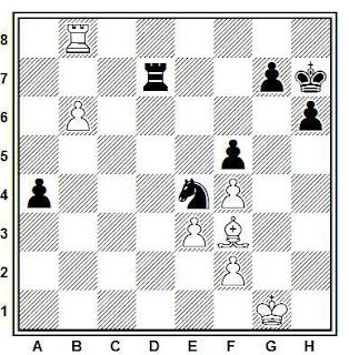 Posición de la partida de ajedrez Chunko - González Rivera (Liga Madrileña, 1982)