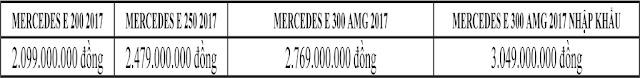 Bảng so sanh giá xe Mercedes E300 AMG 2017 nhập khẩu tại Mercedes Trường Chinh