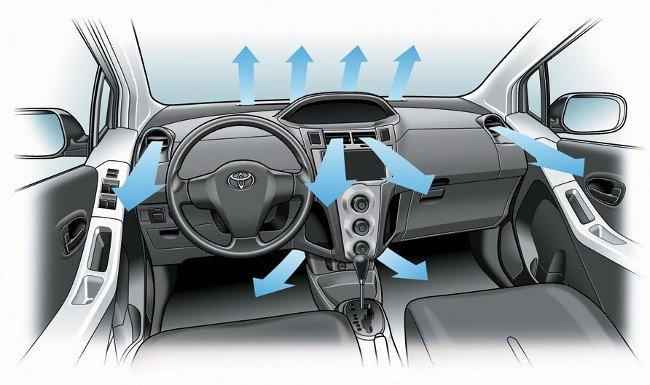 Componentes aire acondicionado