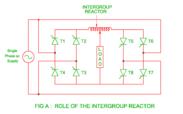 role of inter group reactor in the cycloconverter