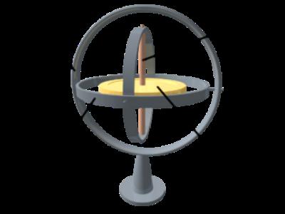 prinsip kerja giroskop