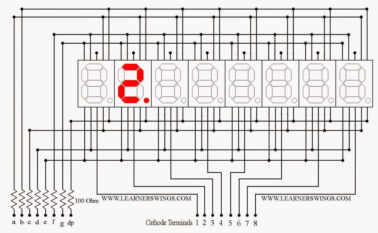 Program To Display In 8 Seven Segment Displays Using Arduino Part 13 Of 16 Funny