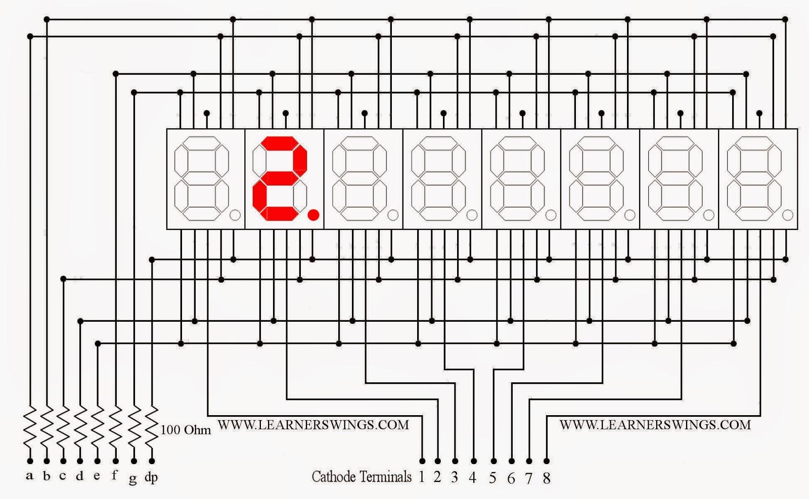 Program To Display In 8 Seven Segment Displays