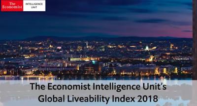 Київ піднявся у рейтингу комфортності життя на 118 місце