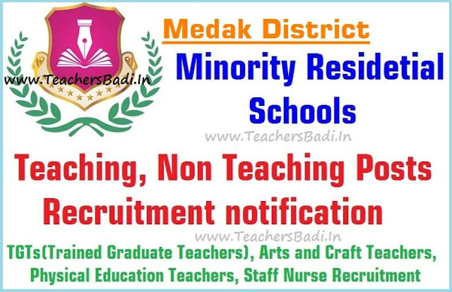 Teaching,Non Teaching posts,Medak Minority Residential Schools