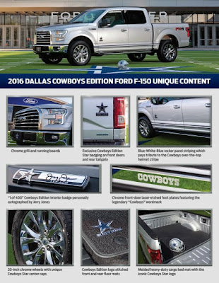 Limited-Edition Dallas Cowboys F-150