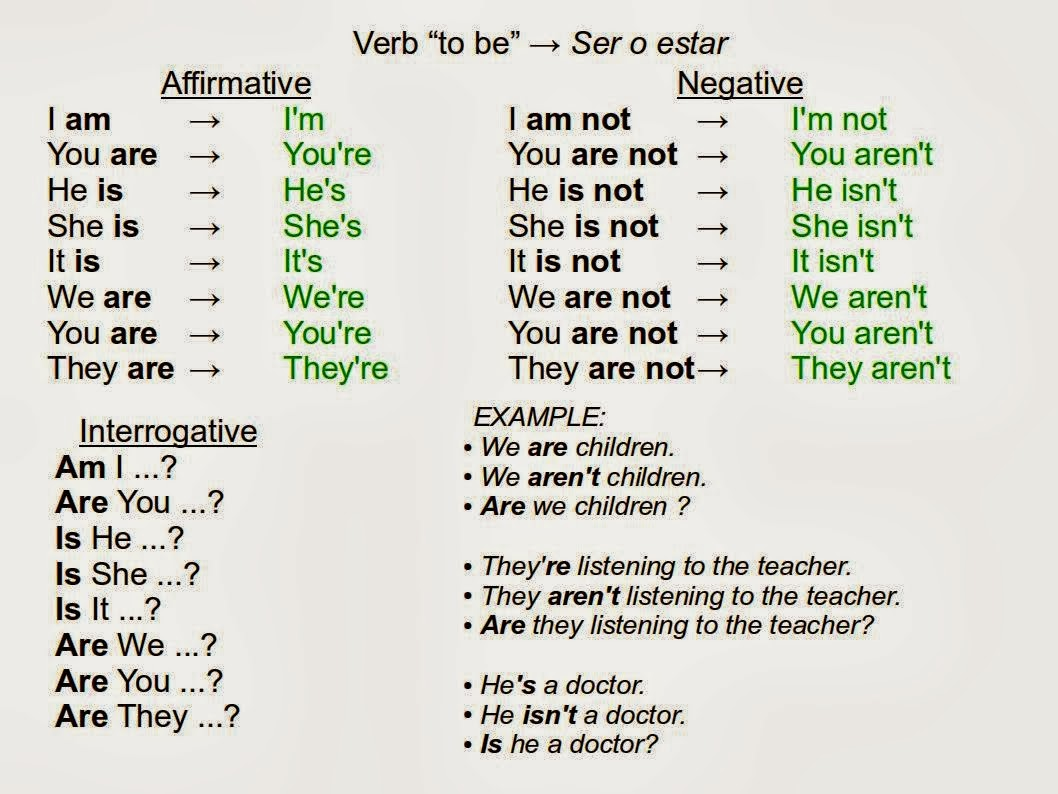 verb+to+be+1 Verb To Be Worksheets Doc on being verbs worksheets, to be past tense worksheets, printable verbs worksheets, subject pronouns worksheets, the crucible worksheets, present simple worksheets,