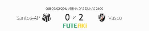 O placar de Santos-AP 0x2 Vasco pela Primeira Fase da Copa do Brasil 2017