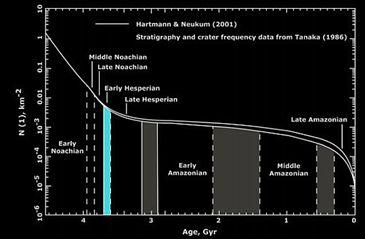 mars atmosphäre zusammensetzung