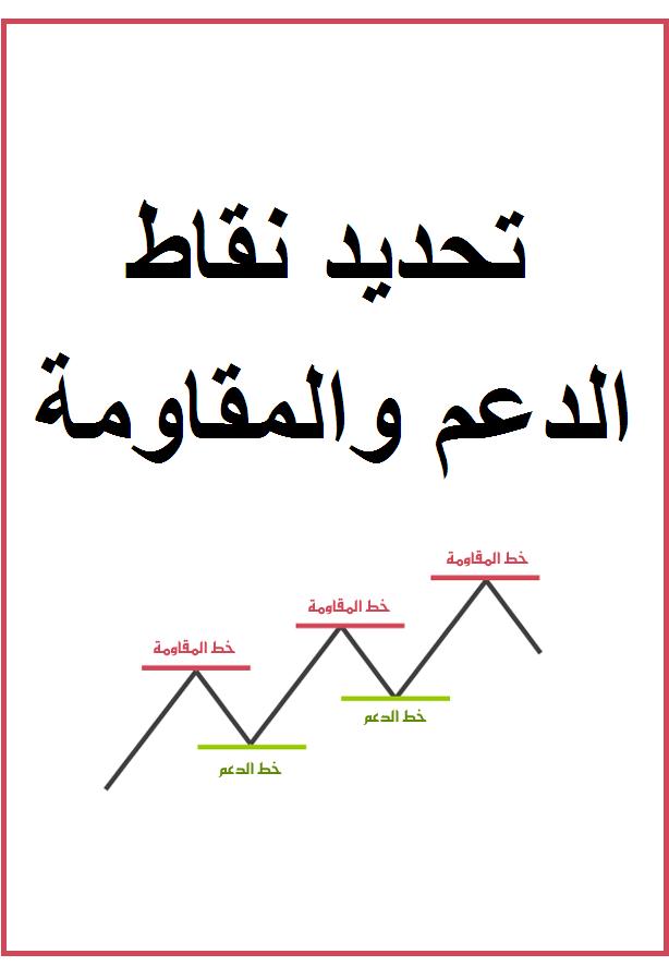 كتاب التحليل الفني ماجد فهد العمري pdf
