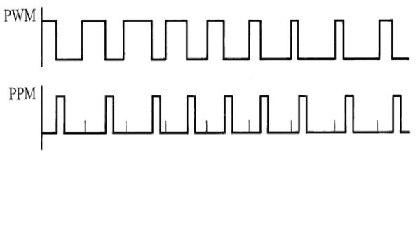 spy camera wire diagram