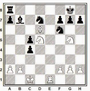 Posición de la partida de ajedrez Karsa - Nemeth (Harkahy, 1986)
