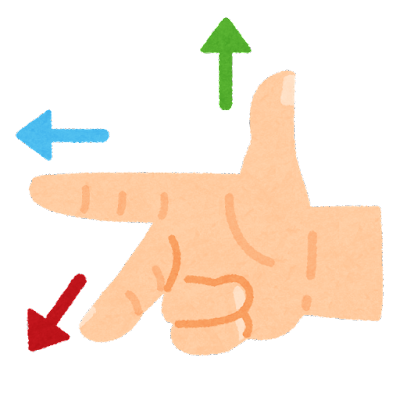 フレミングの右手の法則のイラスト