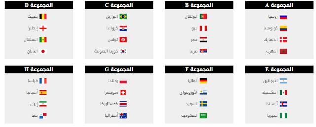قرعة كأس العالم روسيا 2018 مجموعة مصر