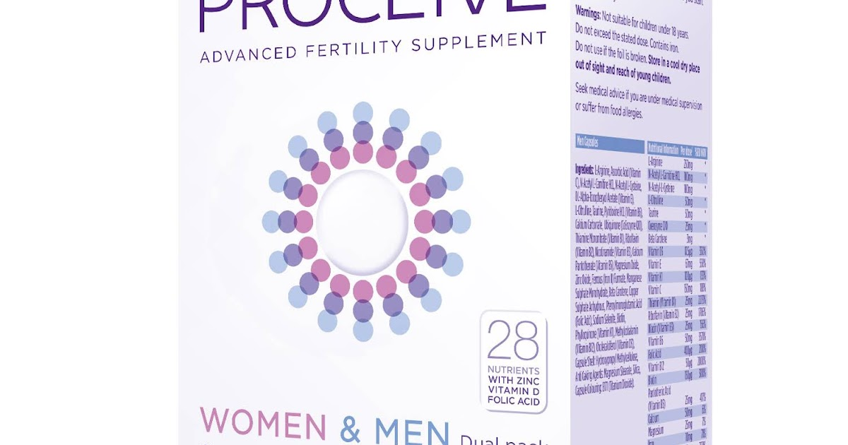 62cae3e42a6 Giveaway #689 : Win a three-month supply of the Proceive Women & Men ...