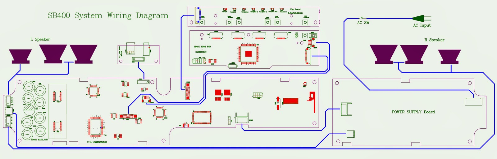 JBL SB400  POWERED SOUNDBAR  SCHEMATIC [Circuit Diagram