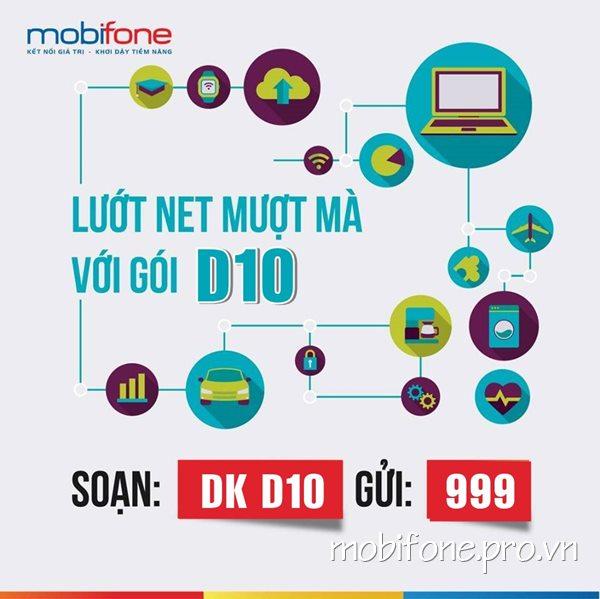 Gói 3G chu kỳ ngày D10 Mobifone
